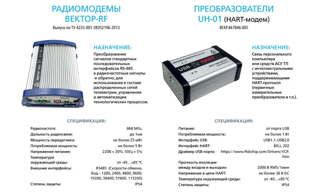 Радиомодемы Вектор -RF